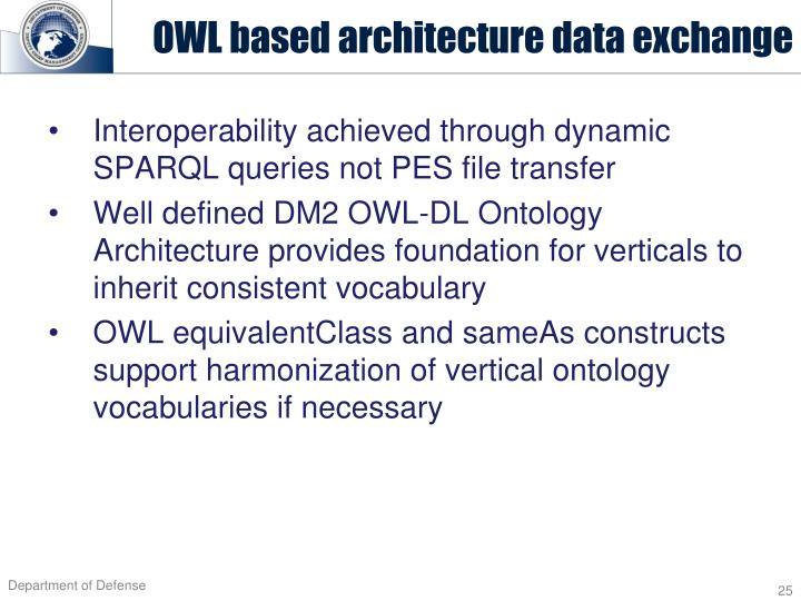 OWL based architecture data exchange