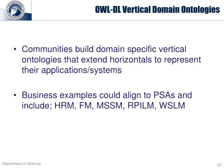 OWL-DL Vertical Domain