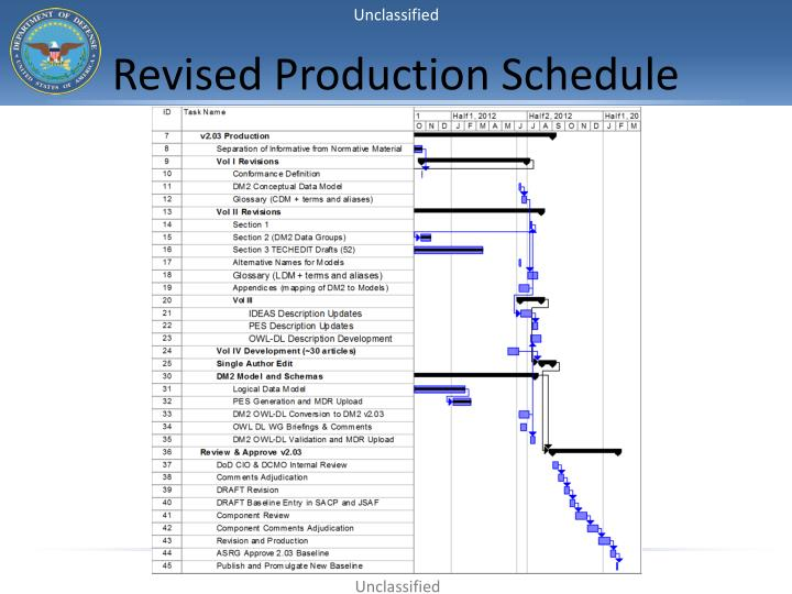 Revised Production Schedule