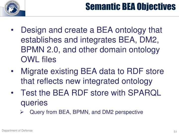 Design and create a BEA ontology that establishes and integrates BEA, DM2, BPMN 2.0, and other domain ontology OWL files