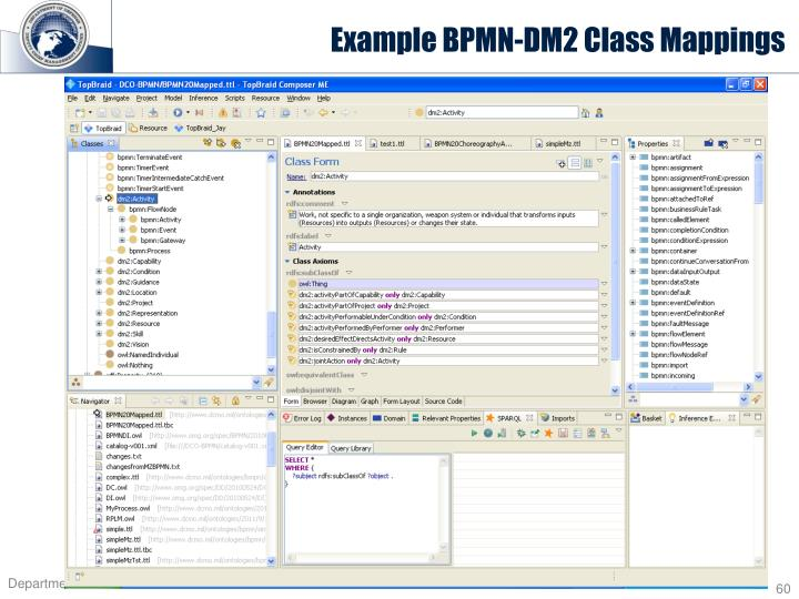 Example BPMN-DM2 Class Mappings
