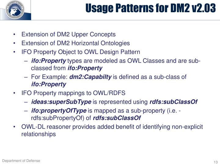 Usage Patterns for DM2