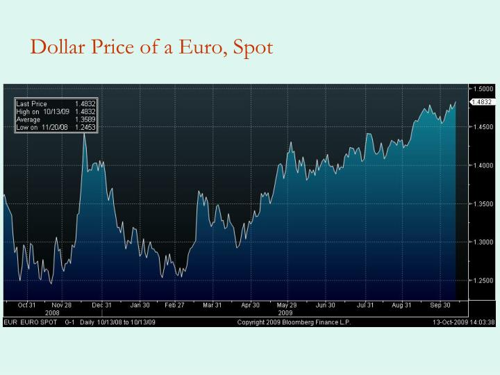 Dollar Price of a Euro, Spot