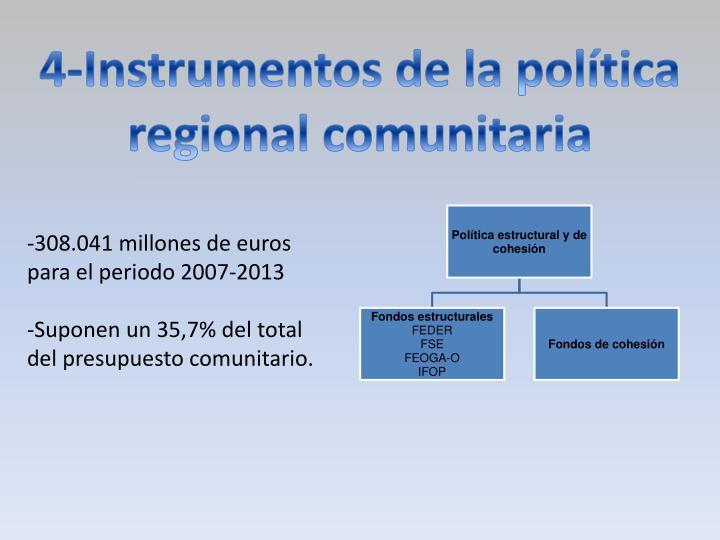 4-Instrumentos de la política regional comunitaria