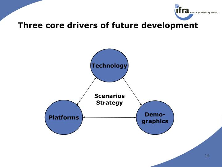 Three core drivers of future development