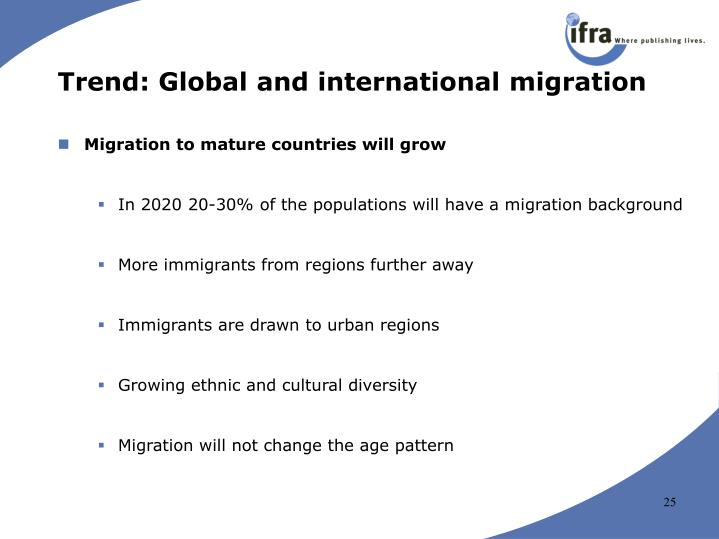 Trend: Global and international migration