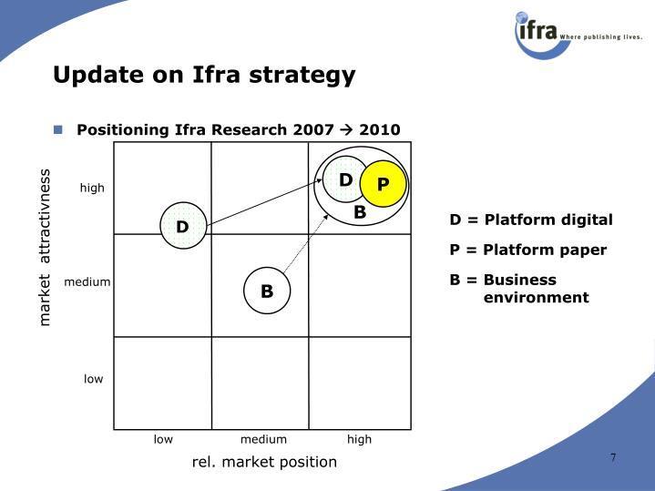 Update on Ifra strategy