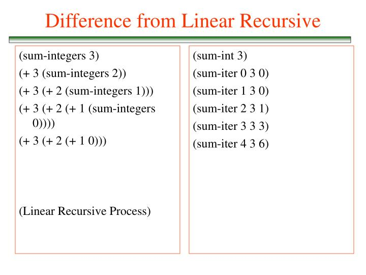(sum-integers 3)