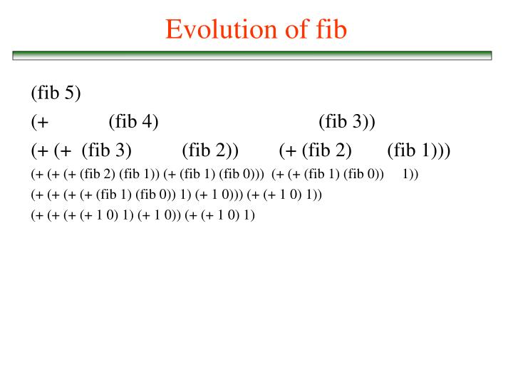 Evolution of fib