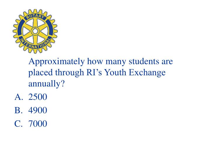 Approximately how many students are placed through RI's Youth Exchange annually?