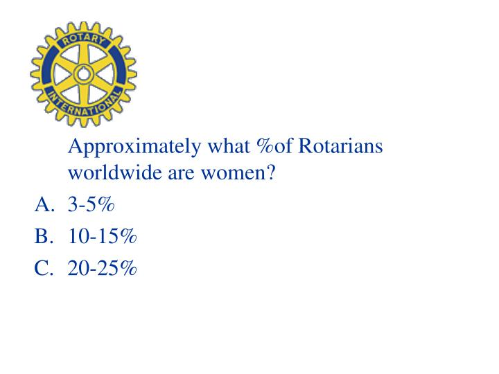 Approximately what %of Rotarians worldwide are women?