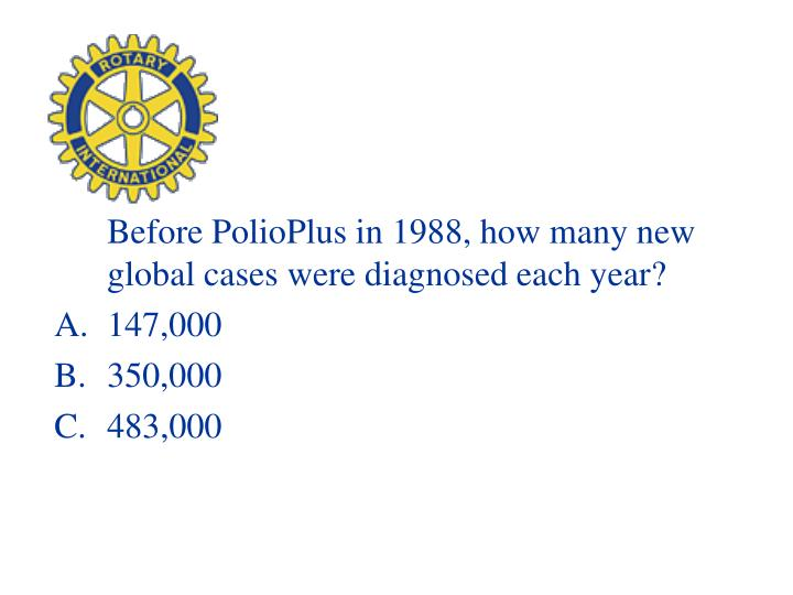 Before PolioPlus in 1988, how many new global cases were diagnosed each year?