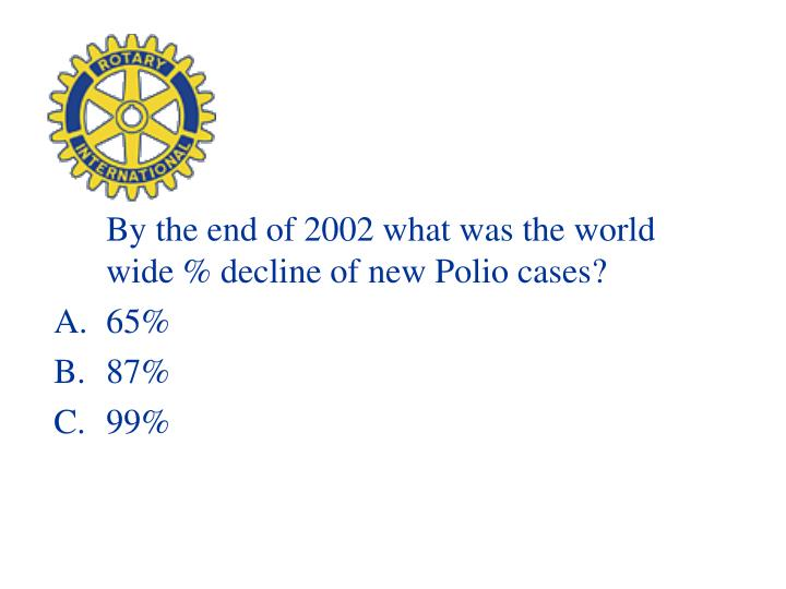 By the end of 2002 what was the world wide % decline of new Polio cases?