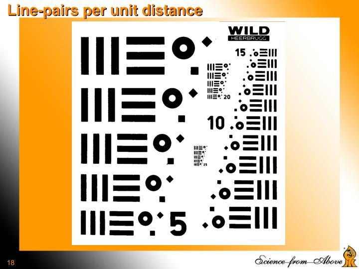 Line-pairs per unit distance