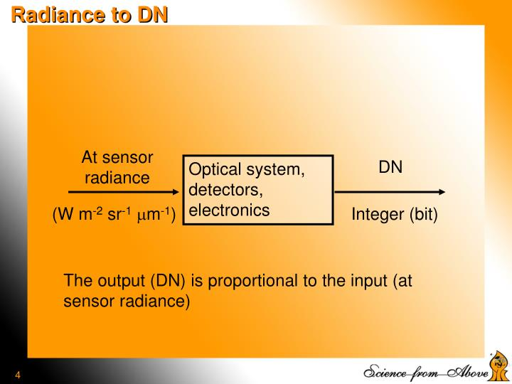 Radiance to DN