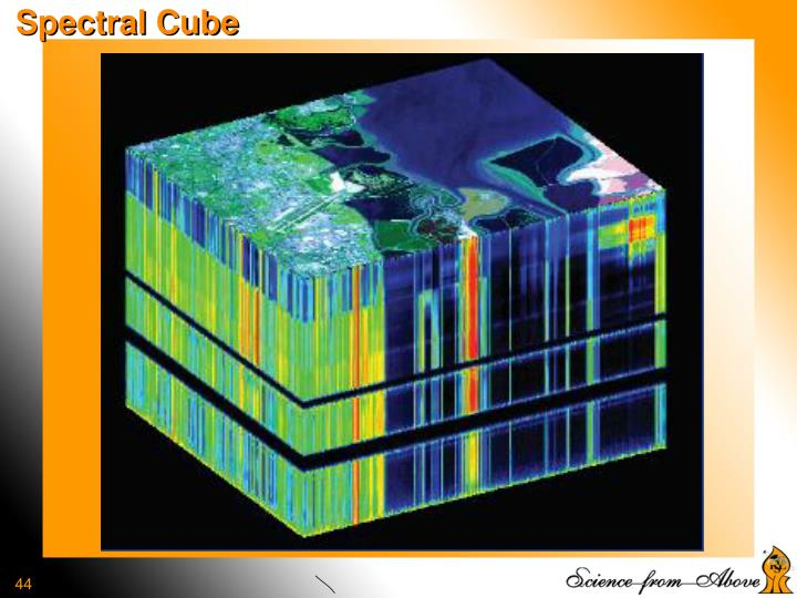 Spectral Cube