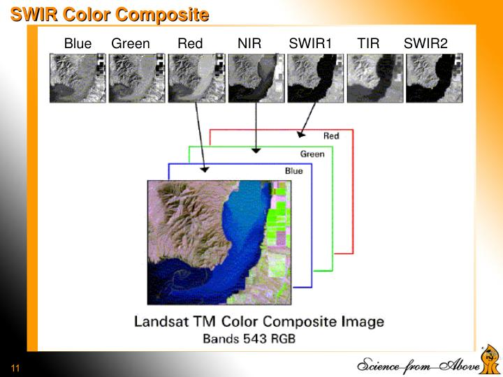 SWIR Color Composite