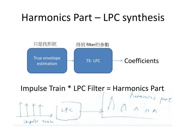 Harmonics Part – LPC synthesis