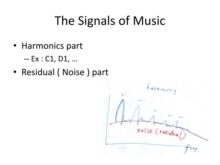 The signals of music