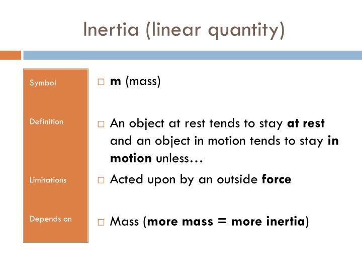 Inertia (linear quantity)