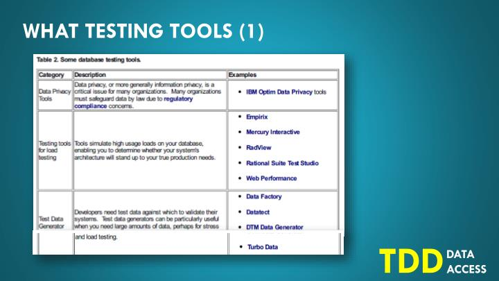 What Testing tools (1)