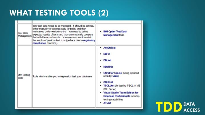 What Testing tools (2)