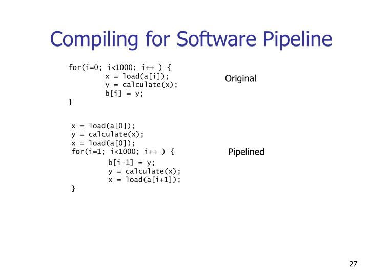 Compiling for Software Pipeline