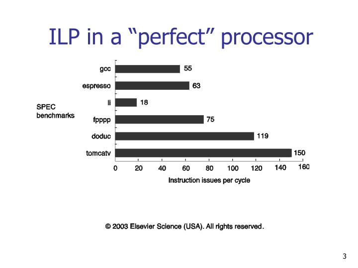 Ilp in a perfect processor