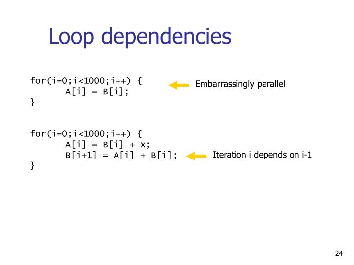 Loop dependencies