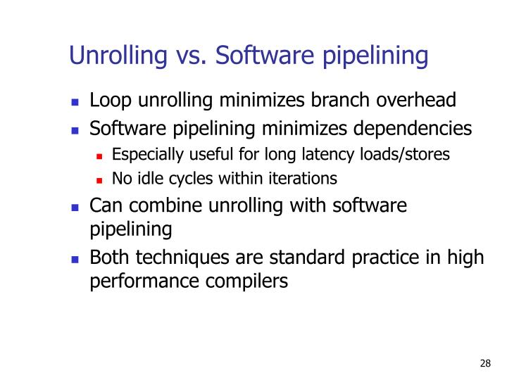 Unrolling vs. Software pipelining