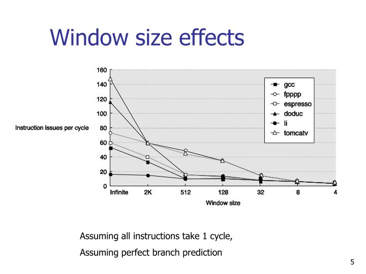 Window size effects