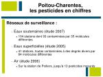 poitou charentes les pesticides en chiffres