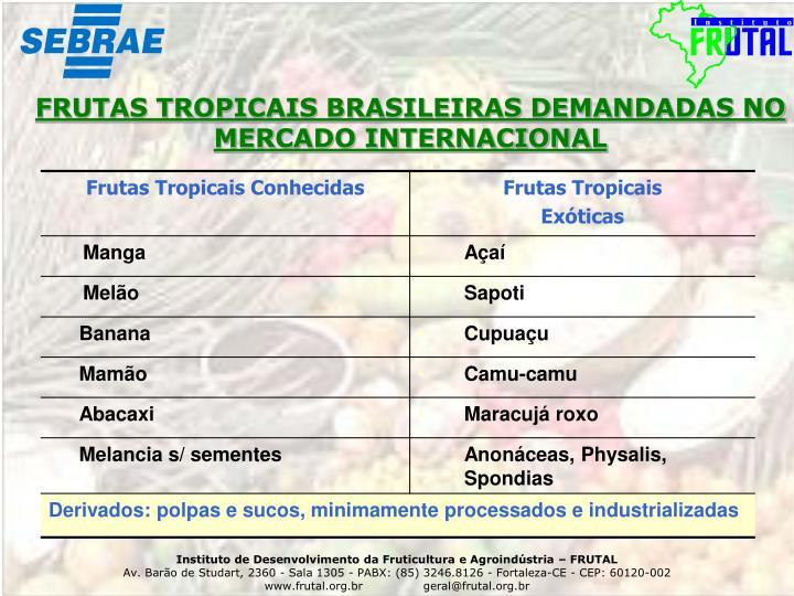 FRUTAS TROPICAIS BRASILEIRAS DEMANDADAS NO MERCADO INTERNACIONAL