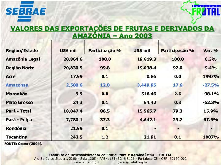 VALORES DAS EXPORTAÇÕES DE FRUTAS E DERIVADOS DA AMAZÔNIA – Ano 2003