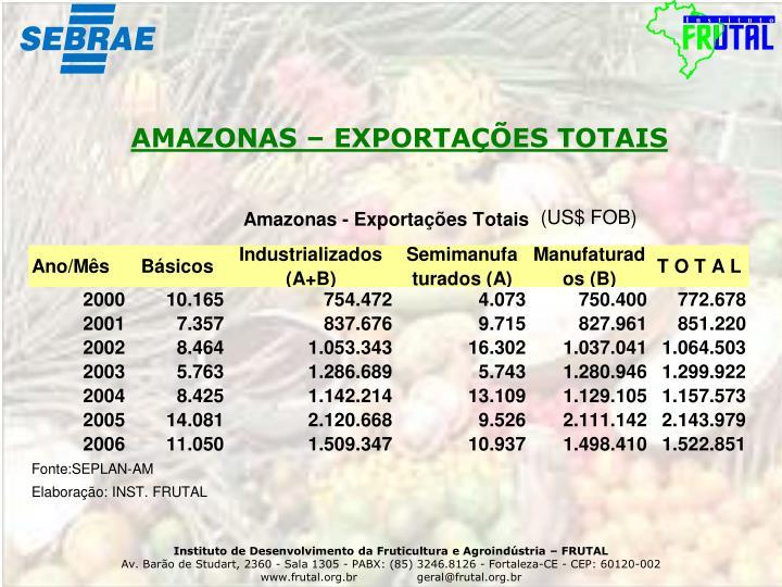 AMAZONAS – EXPORTAÇÕES TOTAIS