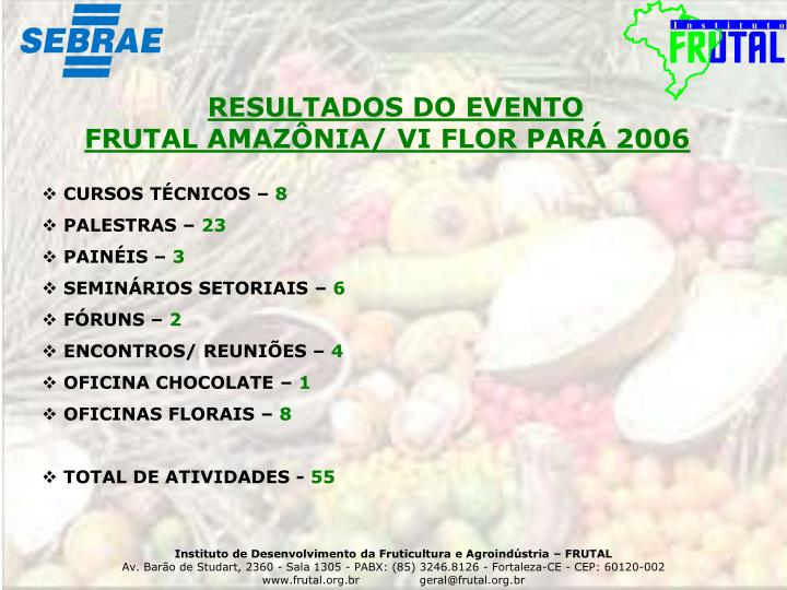 RESULTADOS DO EVENTO