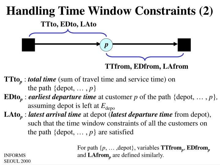 Handling Time Window Constraints (2)