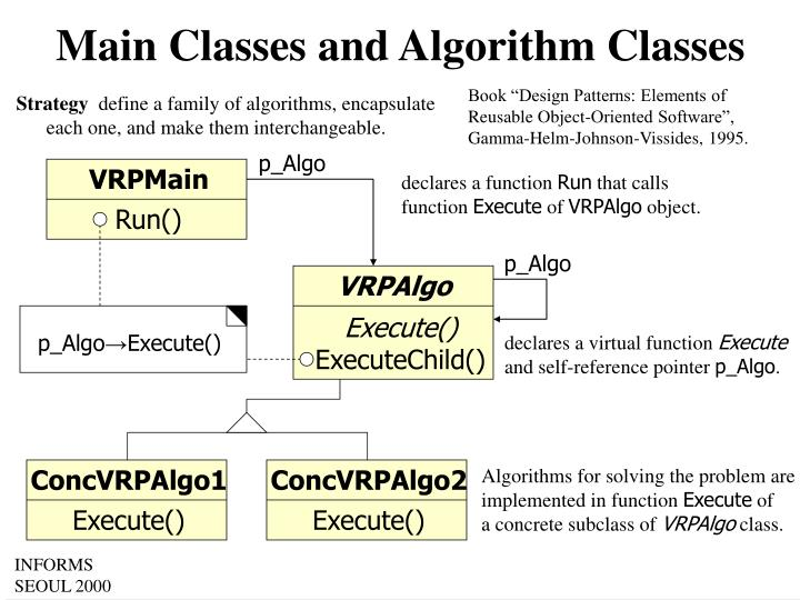 Main Classes and Algorithm Classes