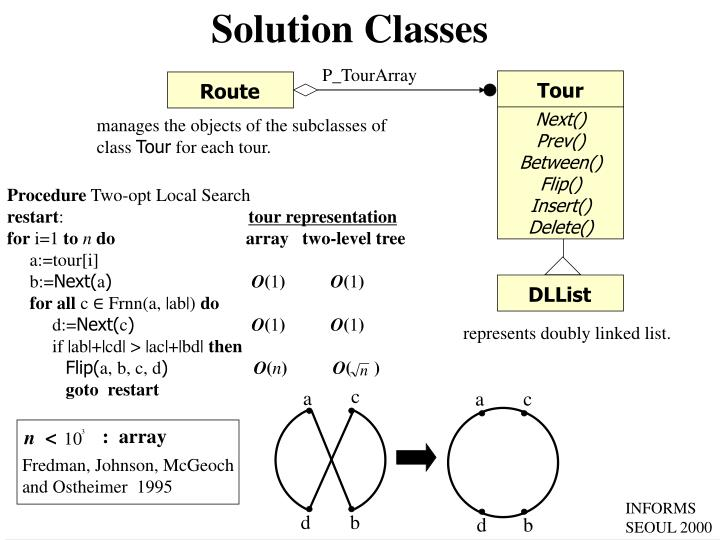 Solution Classes