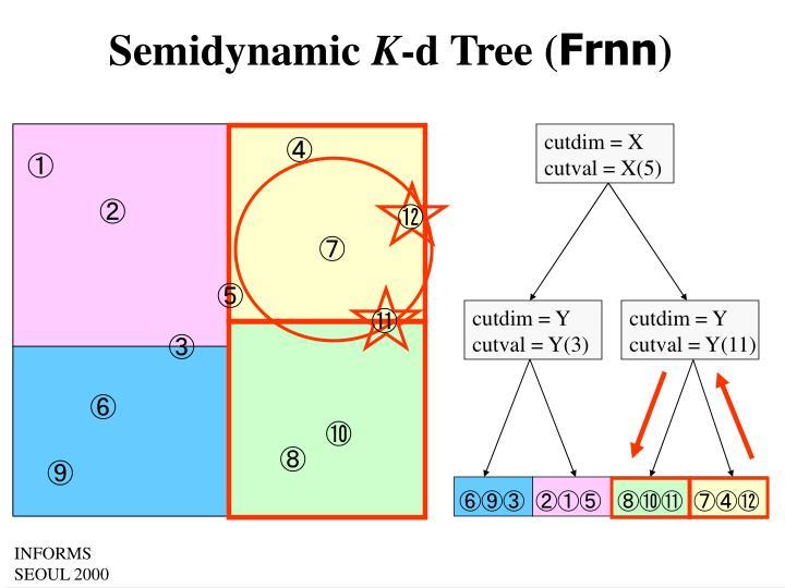 Semidynamic