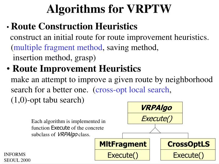 Algorithms for VRPTW