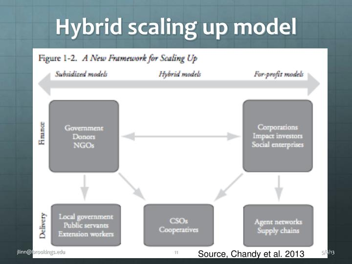 Hybrid scaling up model