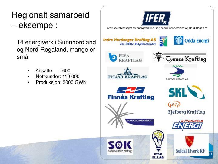 Interessefellesskapet for energiverkene i regionen Sunnhordland og Nord-Rogaland