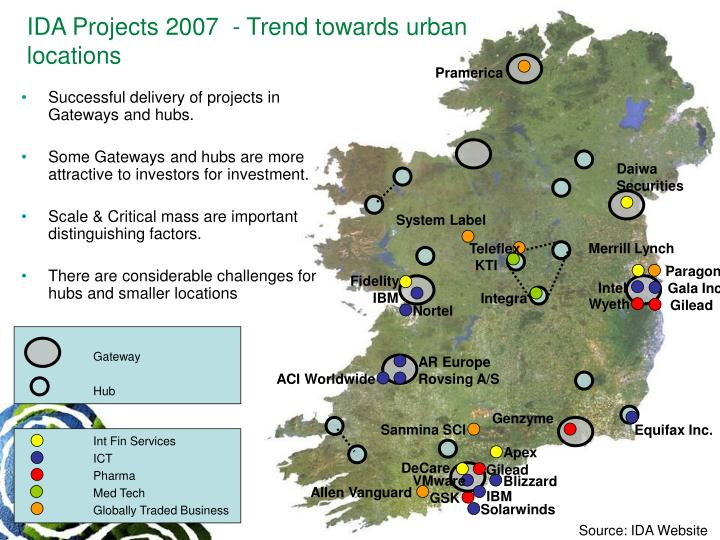 IDA Projects 2007  - Trend towards urban locations
