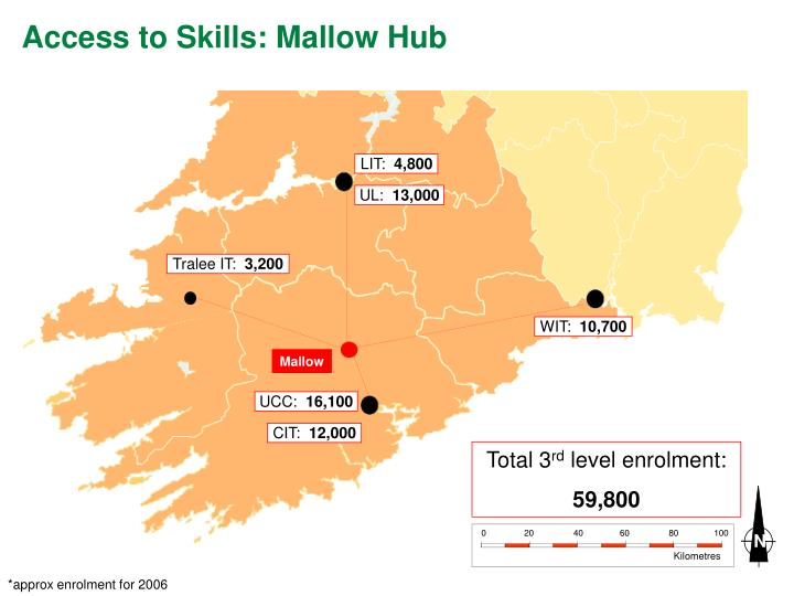 Access to Skills: Mallow Hub
