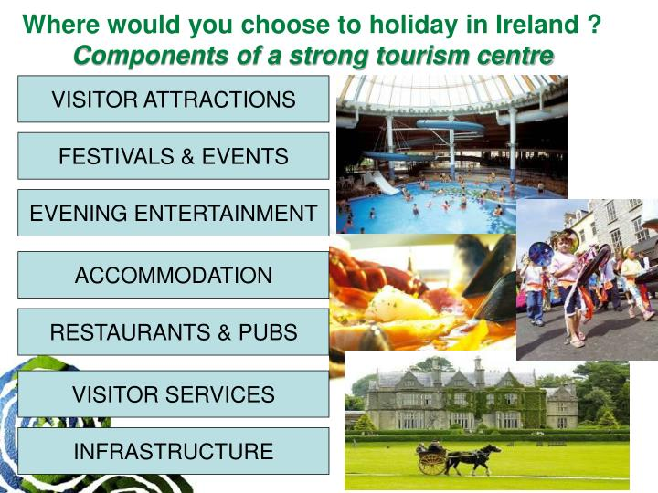 Where would you choose to holiday in Ireland ?