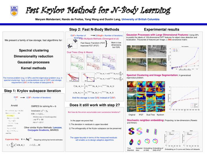Fast krylov methods for n body learning