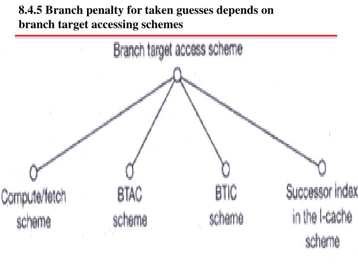 8.4.5 Branch penalty for taken guesses depends on