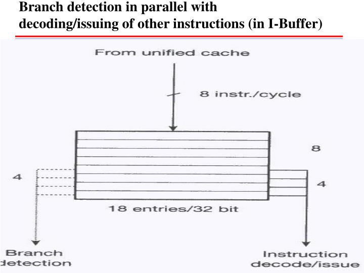 Branch detection in parallel with