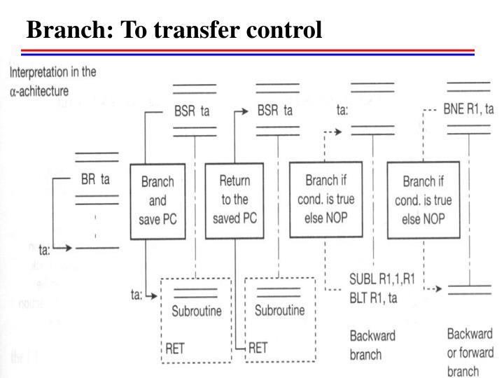 Branch: To transfer control